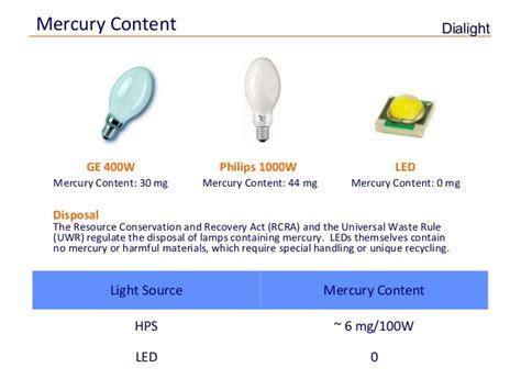 high pressure sodium lights vs led led lighting vs hps all you need to