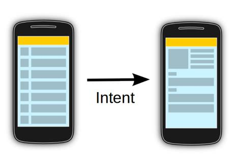 tutorial android intent android intent tutorial everything you need to know