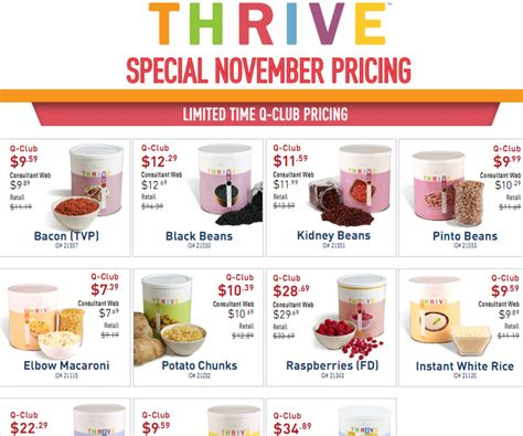 Thrive Shelf Reliance by Thrive What We Re Up To Now November Shelf
