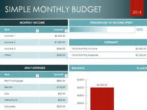 Microsoft Office Budget Templates Household Monthly Budget Template Galleryhip Com The