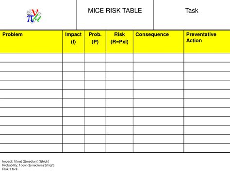 Risk Register Template Sadamatsu Hp Risk Register Excel Template Free