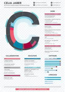 Best Resume Infographic by Infographic R 233 Sum 233 Visual Ly
