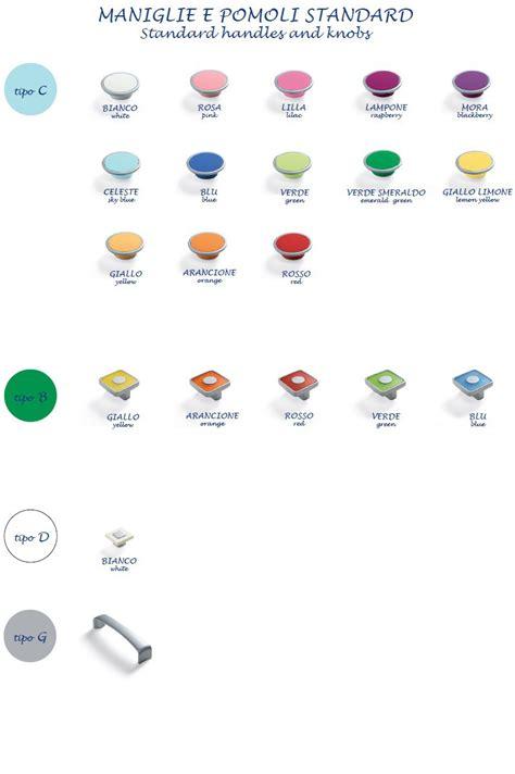 maniglie e pomelli per camerette maniglie e pomoli camerette