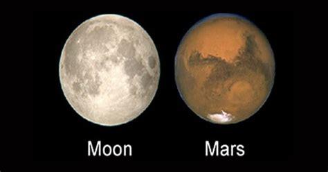 prateeks vision  astrology moon conjunction mars