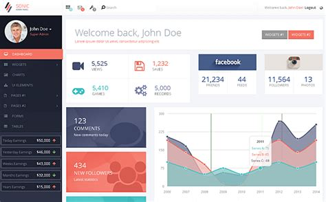 11 Responsive Bootstrap Templates 2 Dashboard Admins More Only 10 Inkydeals Real Estate Dashboard Templates