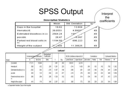 design effect in spss ppt multiple linear regression powerpoint presentation