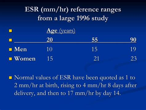 increased sed rate ppt esr erythrocyte sedimentation rate powerpoint