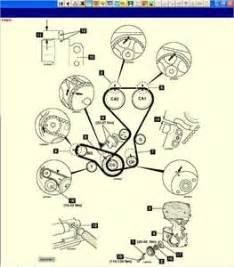 how to change timing belt 2004 kia optima 2 4l fixya