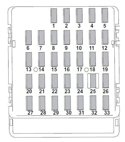 Subaru Tribeca 2009 Fuse Box Diagram Auto Genius