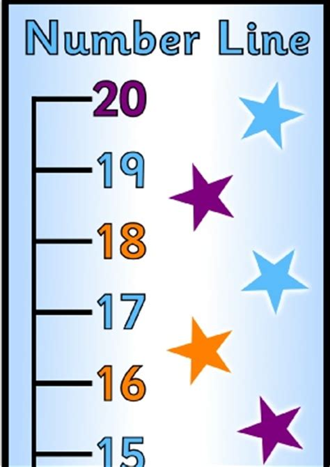 free printable number line banner printable number lines for early years and key stage one