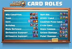 best deck building card best clash royale decks from arena 1 to arena 11 july 2017