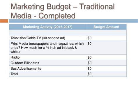 Buss 424 Marketing Plan Non Profit Marketing Plan Template 2 Charity Marketing Strategy Template