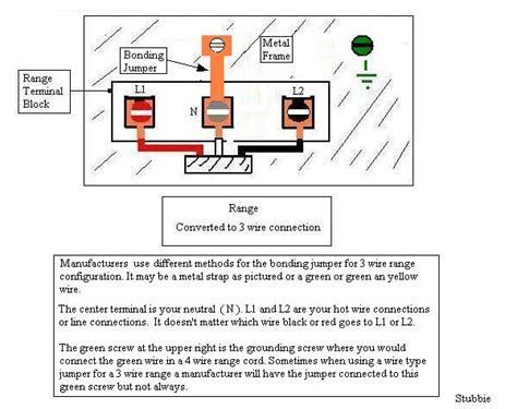 3 wire vs 4 wire dryer wiring diagram diagrams free