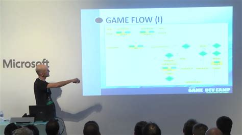 game concept design jobs pitching your game concept track game design game dev