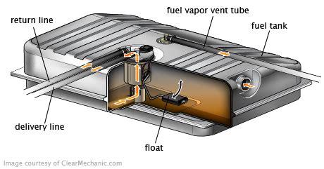 fuel level sending unit replacement cost repairpal estimate