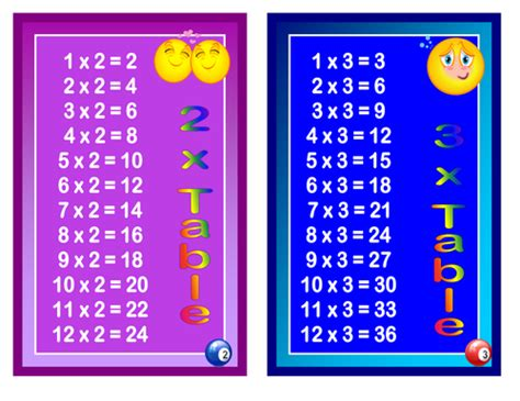 printable times tables posters times table posters by sairer teaching resources tes