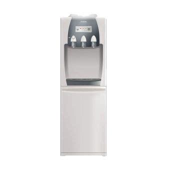 Harga Sanken Hwd 999sh daftar harga dispenser air semua merek terbaru update juli