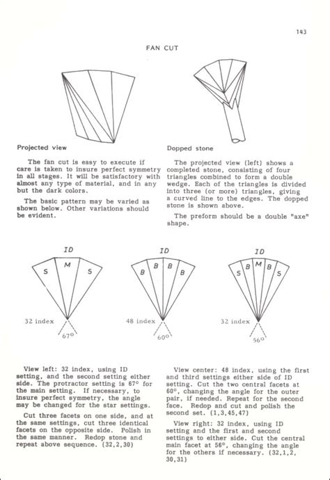 faceting diagrams gem cutting diagrams wiring diagram schemes