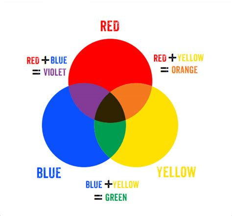 color wheel chart 7 free sles exles format