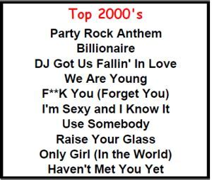 Top Karaoke Songs   2000's Best Karaoke Songs   Wedding