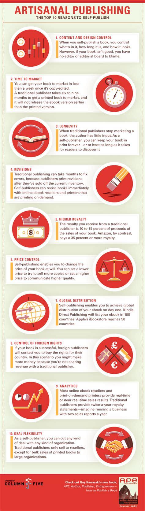 best self publishing site artisanal publishing the top 10 reasons to self publish