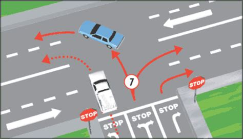 st on right or left california driver handbook turns