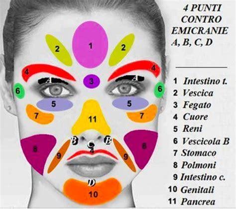 brufoli interni i punti riflessi viso larole
