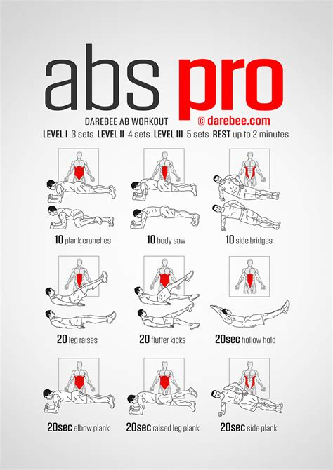 abs pro workout