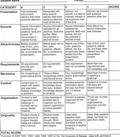 Rubrics Amp Steps For Multimedia Projects Multimedia