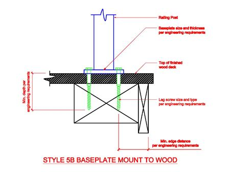 aluminum railing parts mounts for railing systems for