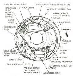 Rear Brake System Diagram How To Rebuild Rear Drum Brakes Drum Brake Car Repair