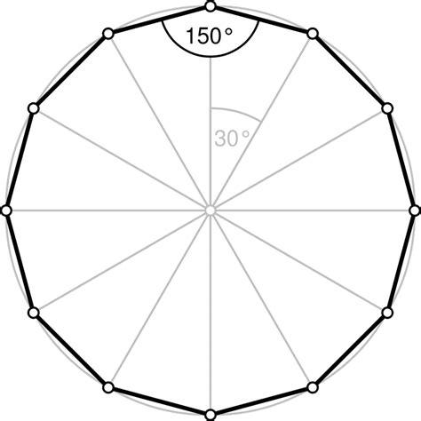 figuras geometricas undecagono dodec 225 gono qu 233 es f 243 rmula de 225 rea y per 237 metro