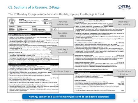 Resume Sles Iit Students Resume Workshop