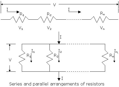parallel resistors explained resistors in parallel explained 28 images voltage current resistance and ohm s learn