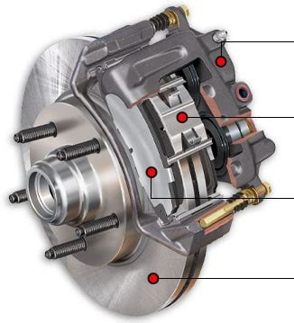 complete brake job autozone.com