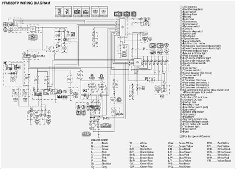 2002 yamaha grizzly 660 wiring diagram imageresizertool