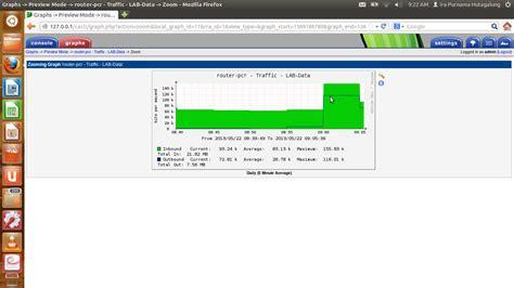 tutorial cacti ubuntu 12 04 blog tugas kuliah monitoring jaringan dengan