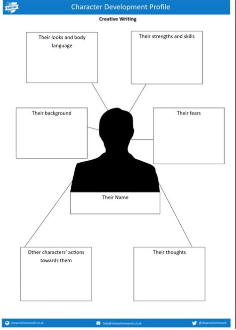 cut out character template character development profile template the write path