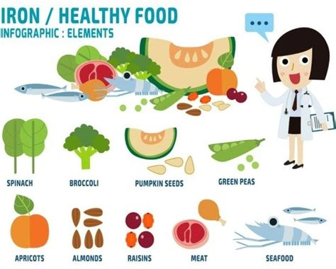 blood type 0 vegetables which fruits and vegetables help to increase the blood