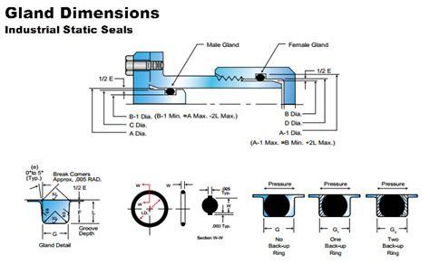 Oring Viton 211 as568b standard o ring groove design seal design inc