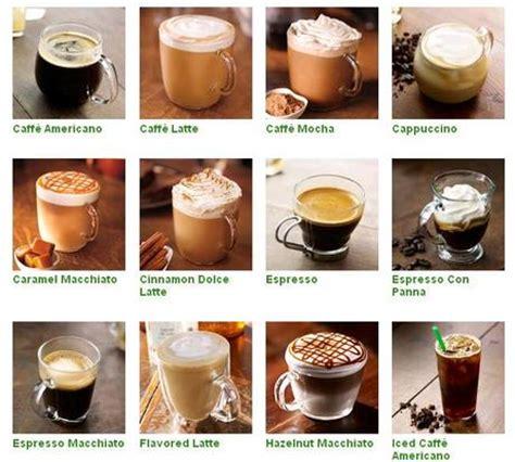 io e il mio caff 233 bianco o nero paperblog