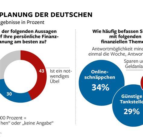 deutsche bank kostenlos geld abheben österreich kostenlos aktien kaufen deutsche bank broker