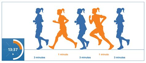 what is a run running get faster run longer stasis strength and conditioningstasis strength and