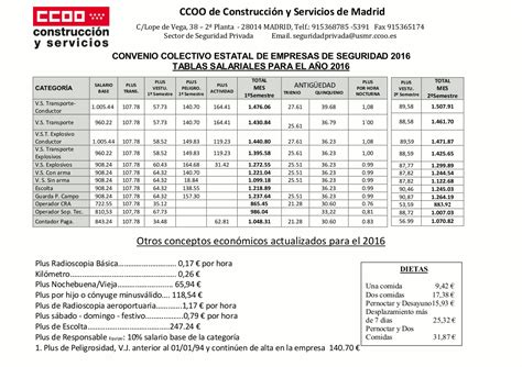 tabla salarial de obreros de construccion civil 2017 tabla salarial de l construccion 2016 2017 tabla