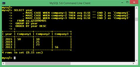 php how to show rows as column in mysql view table