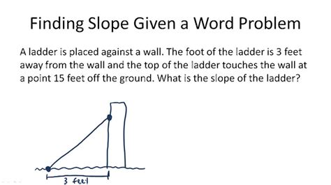 slope words slope word problems worksheet kidz activities