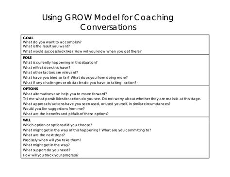 grow coaching template performance management the coca cola perspective by