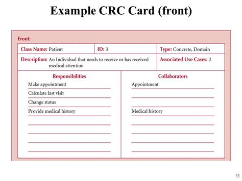 crc cards ms word template prof dr nizamettin aydin ppt