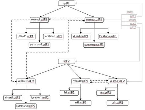 network modelling tools contact info