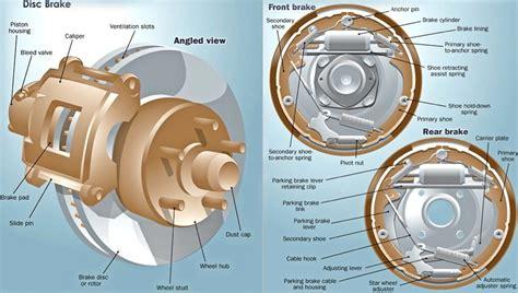 Power Beat Drum Thronekursi Drum Braced convert school drum brakes with a disc brake